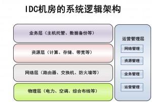 IDC机房维护服务